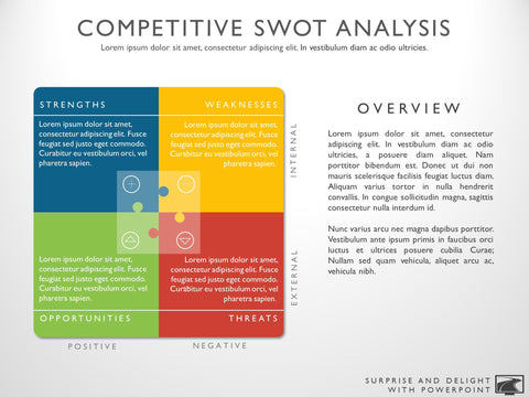 Competitive analysis templates for Powerpoint My Product Roadmap – Competitive Analysis Templates
