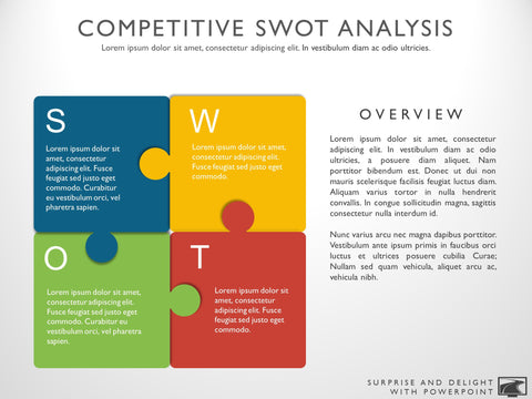 Competitive analysis templates for Powerpoint My Product Roadmap – Competitors Analysis Template