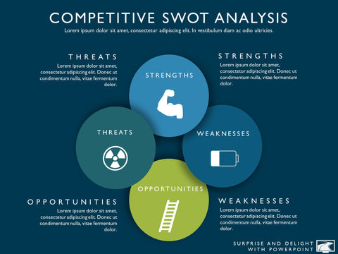 competitive analysis template powerpoint