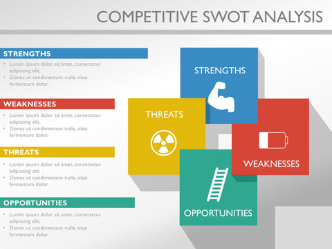 Competitive Analysis Template  Competitive Analysis Templates