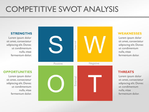 Competitive Analysis Templates For Powerpoint