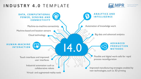Industry 4.0 Template