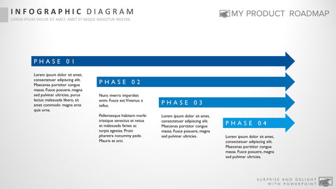 Four Stage Editable Powerpoint Strategy Infographic Presentation Template