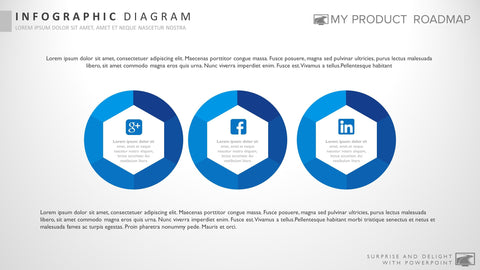 Three Stage Modern Powerpoint Strategy Infographic Presentation Template