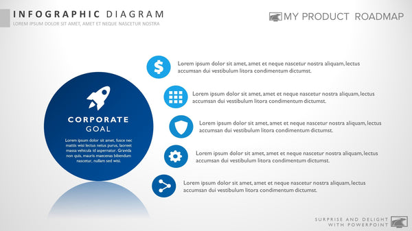 five stage best powerpoint strategy smartart theme template