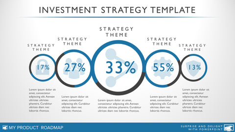 investment strategy templates