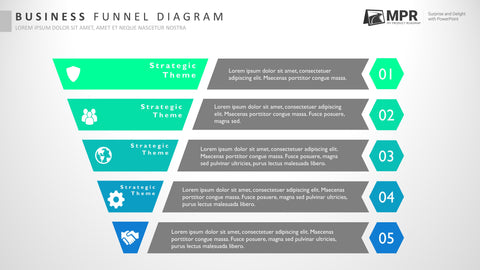 Business Funnel Strategy Template