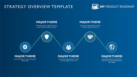 Five Step Business Strategy Template