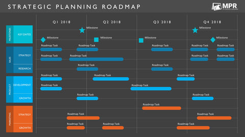 Four Phase Agile Business Planning Roadmap Template