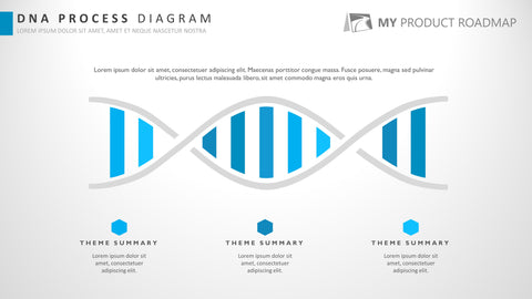 Three Stage Modern Powerpoint DNA Infographic Presentation Template