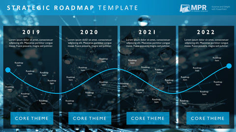 Four Phase Strategic Business Roadmap Presentation Template