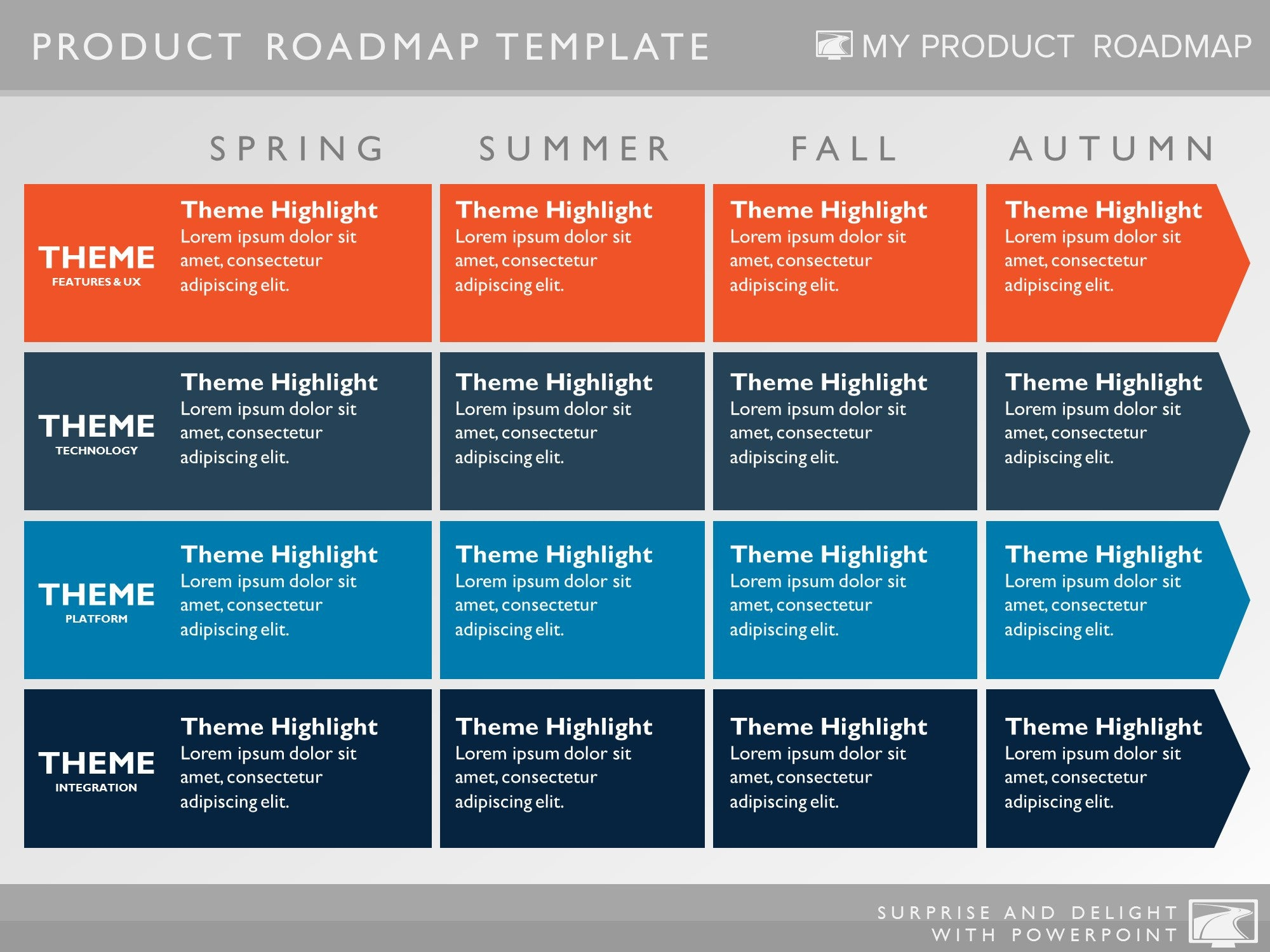 Four phase software strategy timeline roadmap powerpoint for Creating a strategic plan template