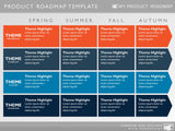product strategy roadmap template portfolio management timeline templates simple project plan agile tools how to create a diagram marketing slides presentation