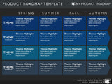 Four Phase Software Strategy Timeline Roadmap PowerPoint Diagram