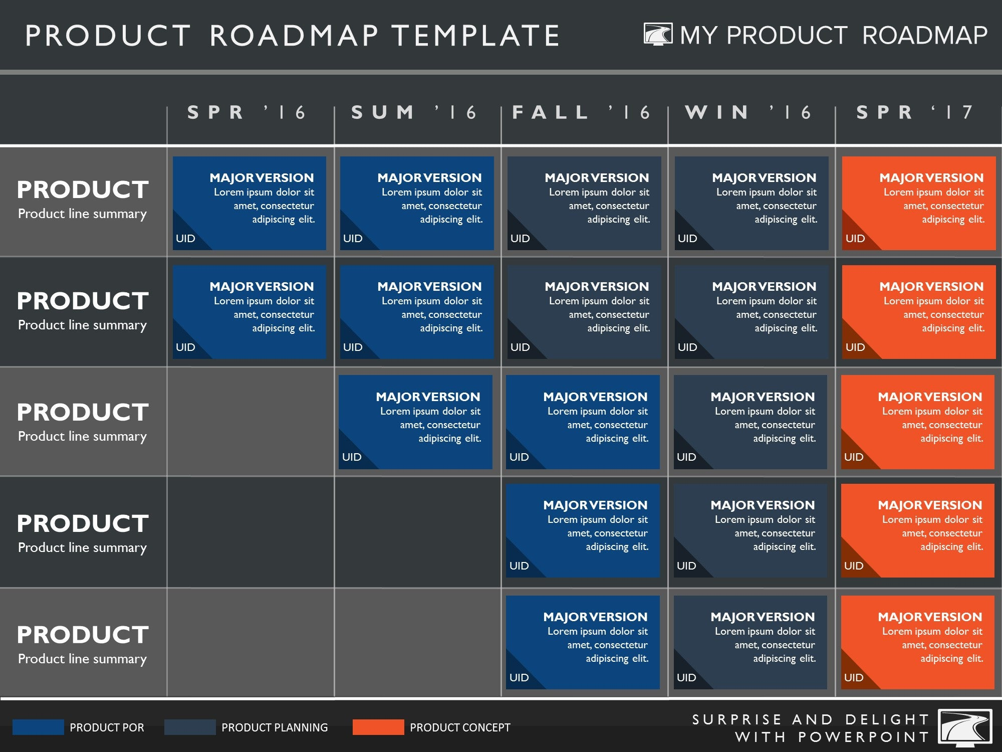 Five Phase Product Portfolio Timeline Roadmapping Presentation Templat - System roadmap template