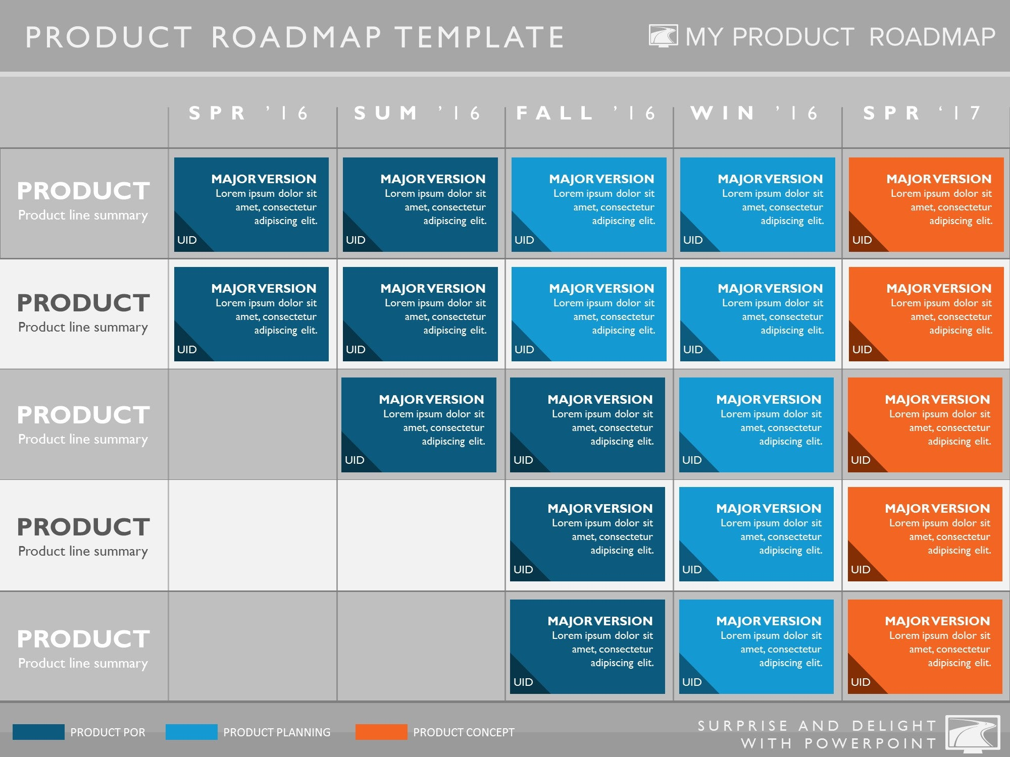 product roadmap, strategy and investment planning powerpoint, Presentation templates
