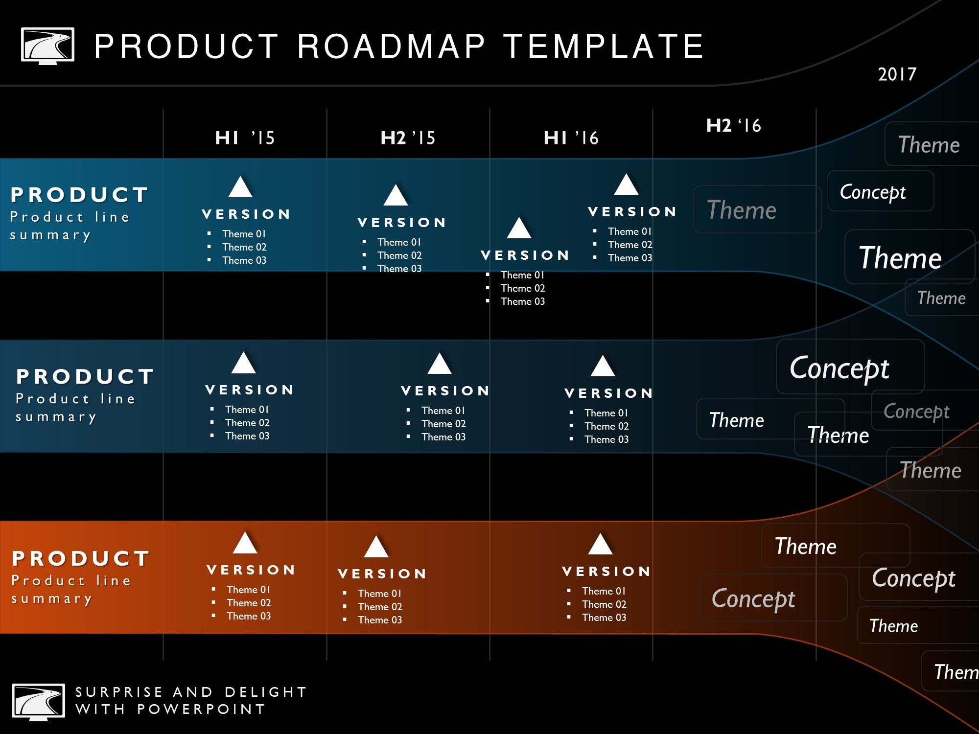 Product roadmaps and timelines for Powerpoint My Product Roadmap – Product Development Road Map