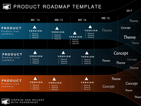 Six Phase Development Strategy Timeline Roadmap Presentation Template