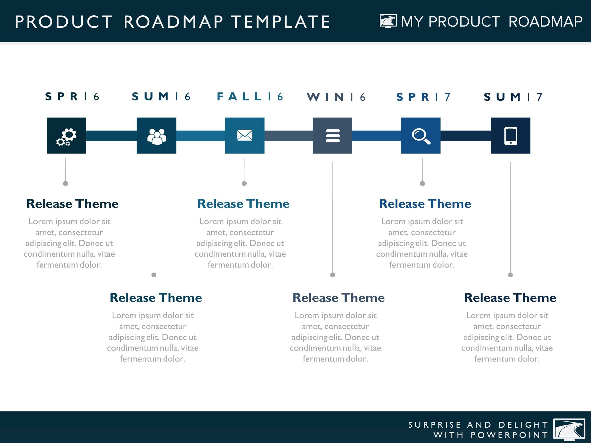 Six phase product strategy timeline roadmap presentation for Software development roadmap template