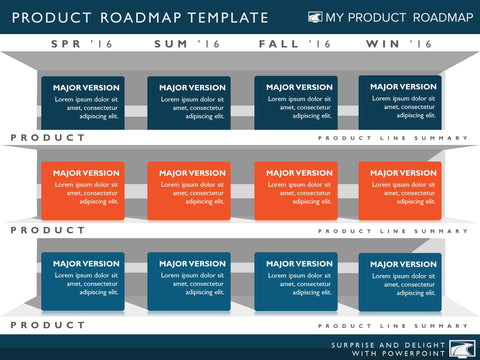 Four phase strategic product timeline roadmap powerpoint for Software development roadmap template
