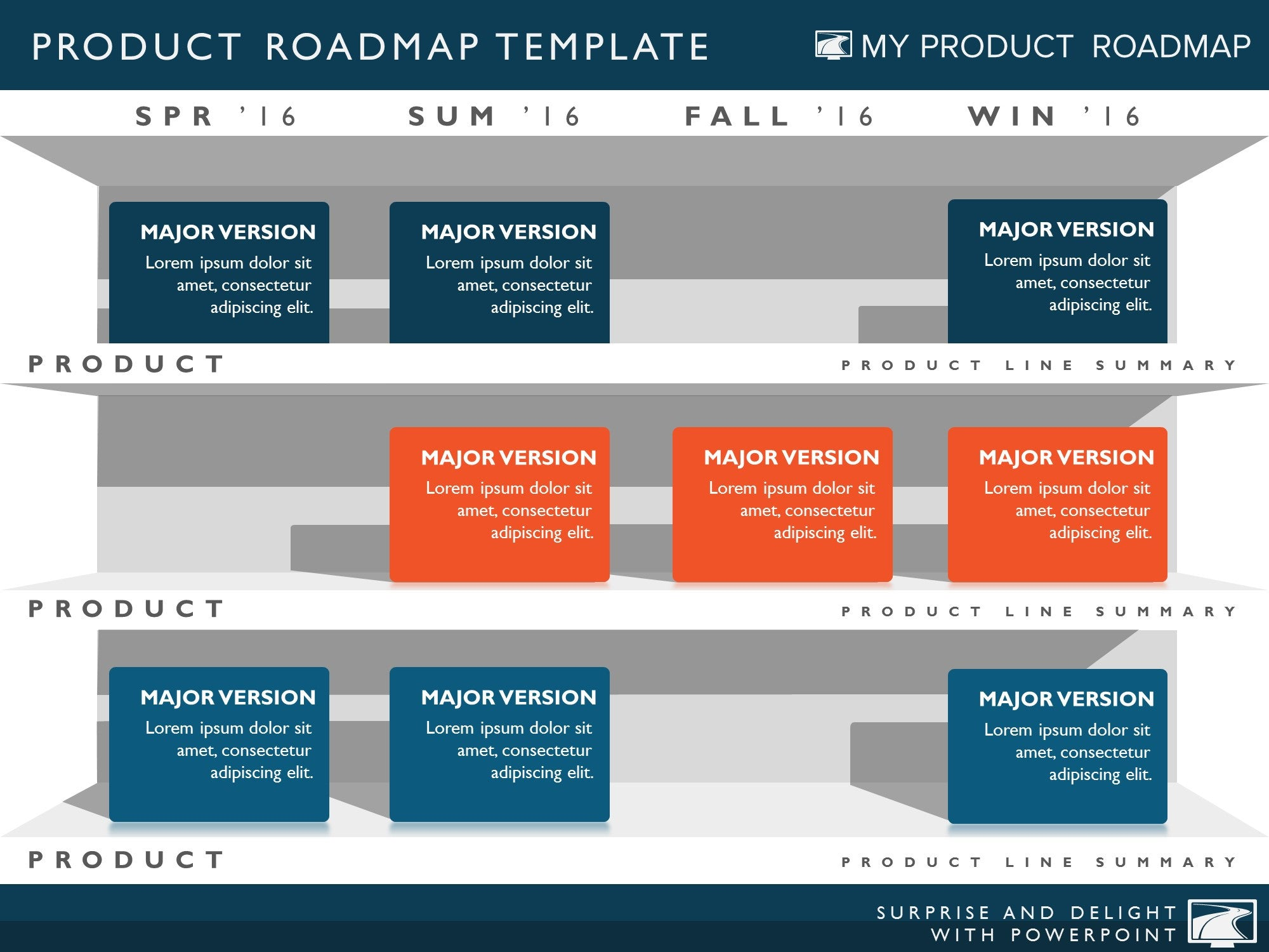 Four Phase Strategic Product Timeline Roadmap Powerpoint