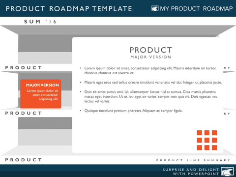 Four Phase Strategic Product Timeline Roadmap Powerpoint Diagram