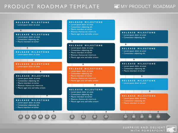 Fifteen phase development planning timeline roadmapping for Software development roadmap template