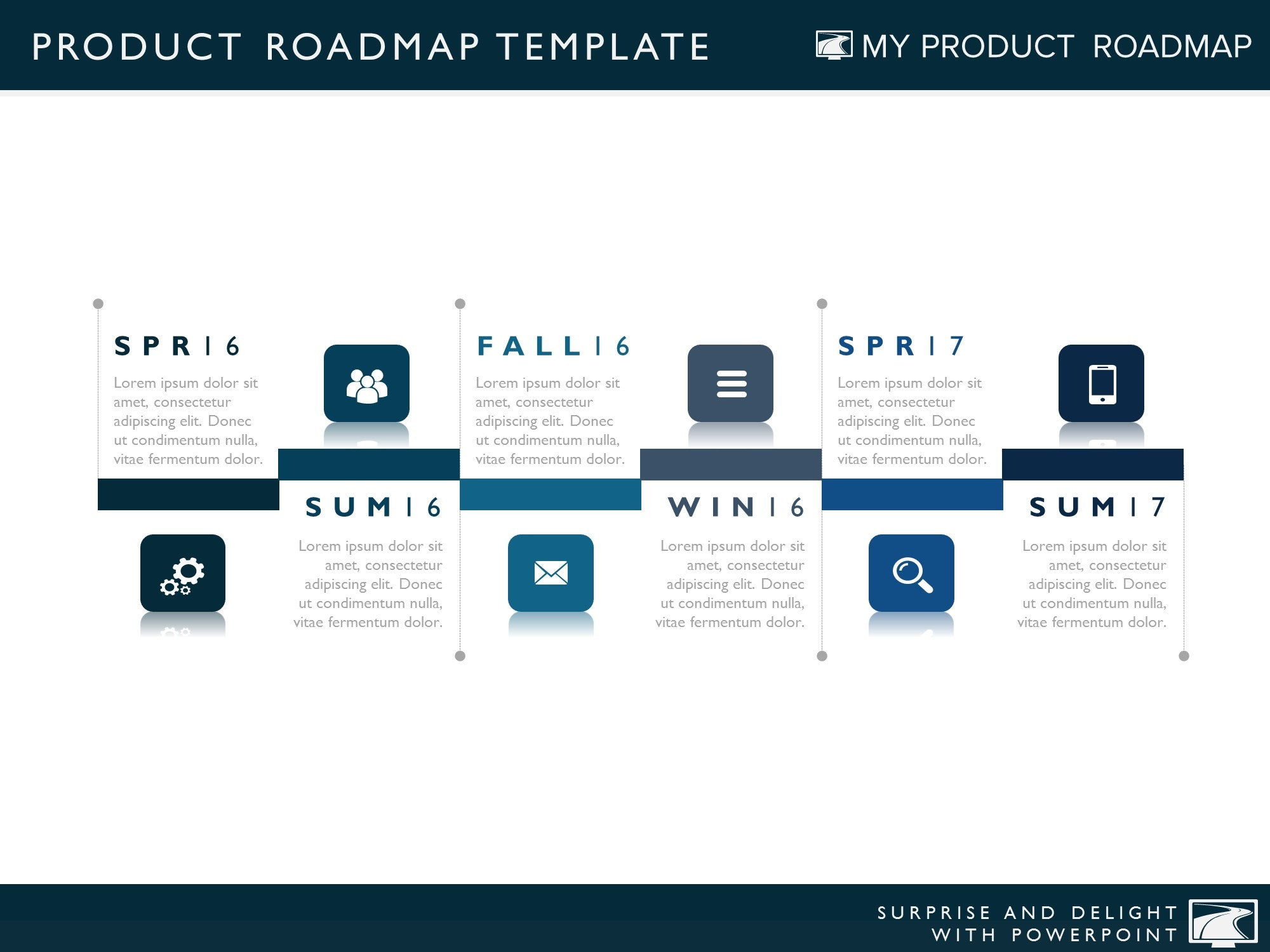 Six phase product timeline roadmapping powerpoint diagram for Software development roadmap template