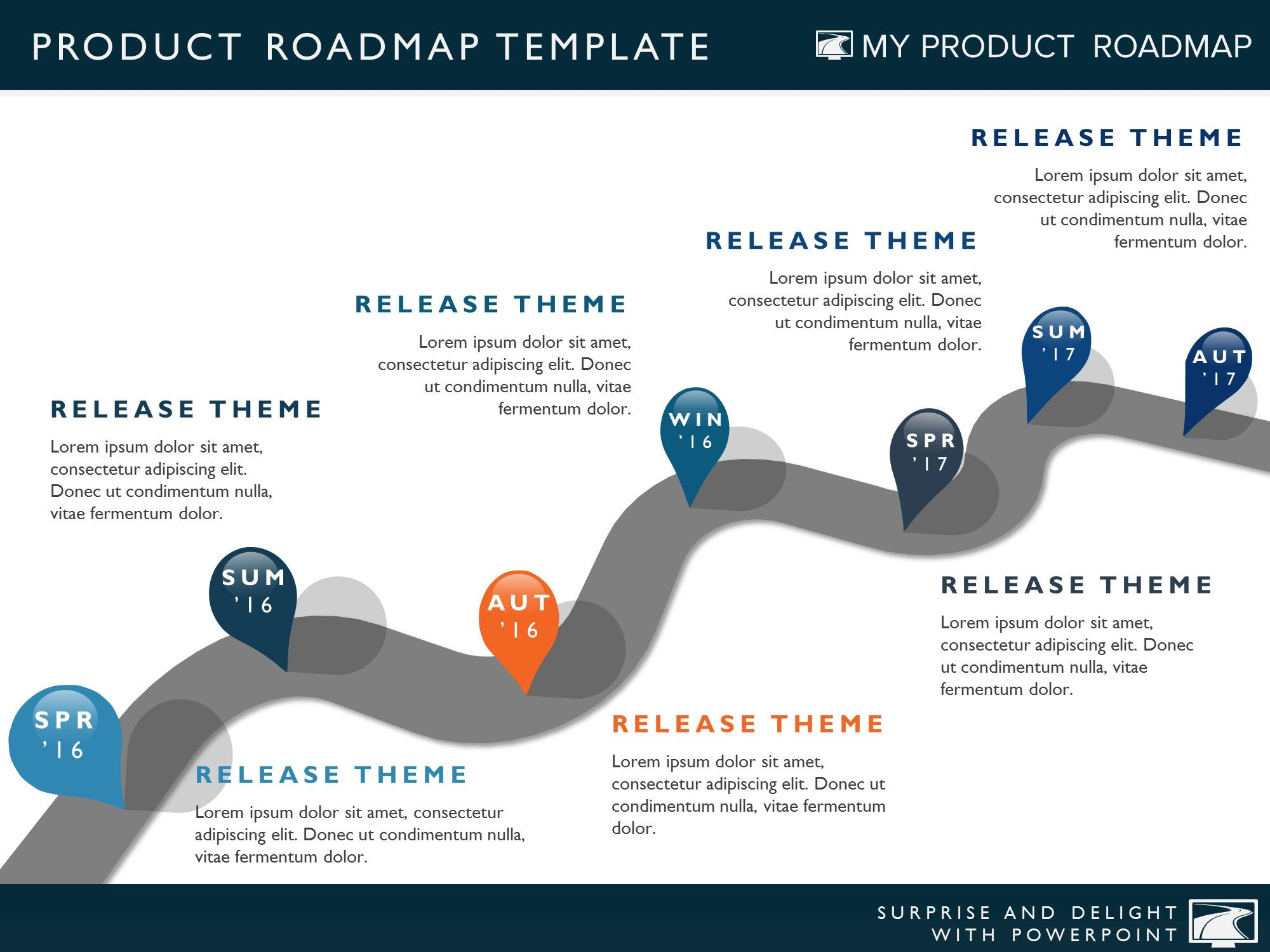 Seven Phase IT Timeline Roadmapping PowerPoint Template - Roadmap timeline template