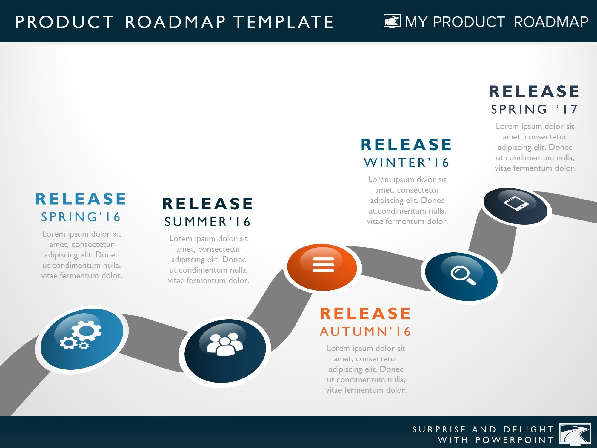 roadmap timeline template