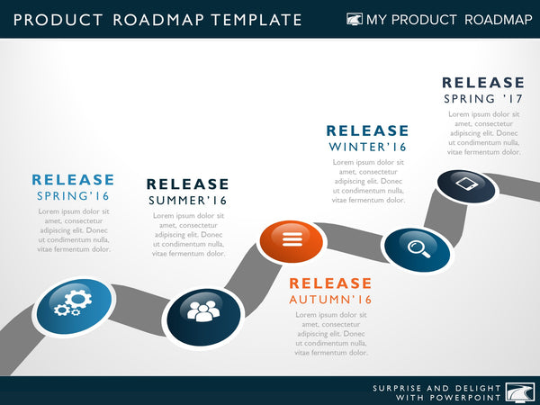 five phase product strategy timeline roadmapping presentation diagram