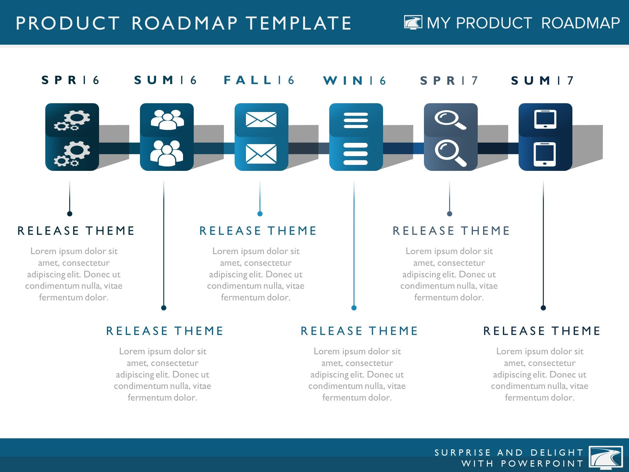 six phase product portfolio timeline roadmap presentation template