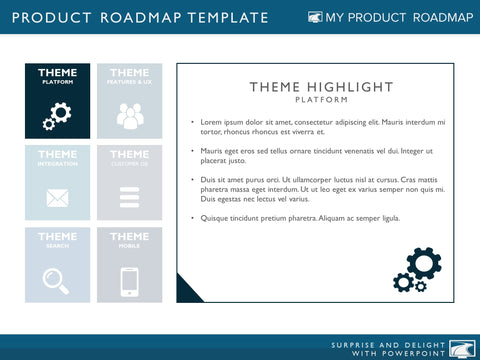 Roadmap Template. 3 Product Roadmap Template Examples | Aha