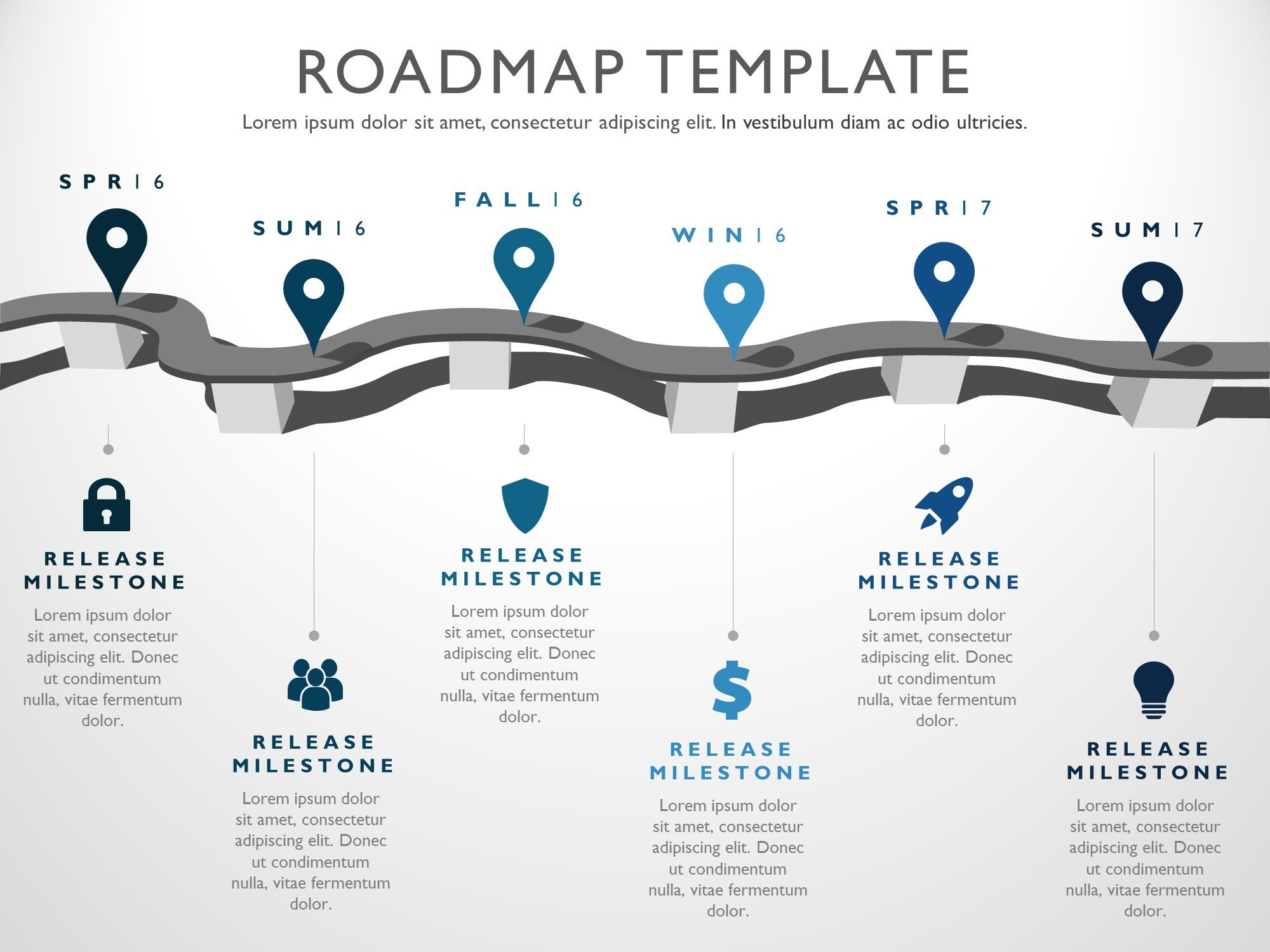 Six phase strategic product timeline roadmap presentation for Software development roadmap template