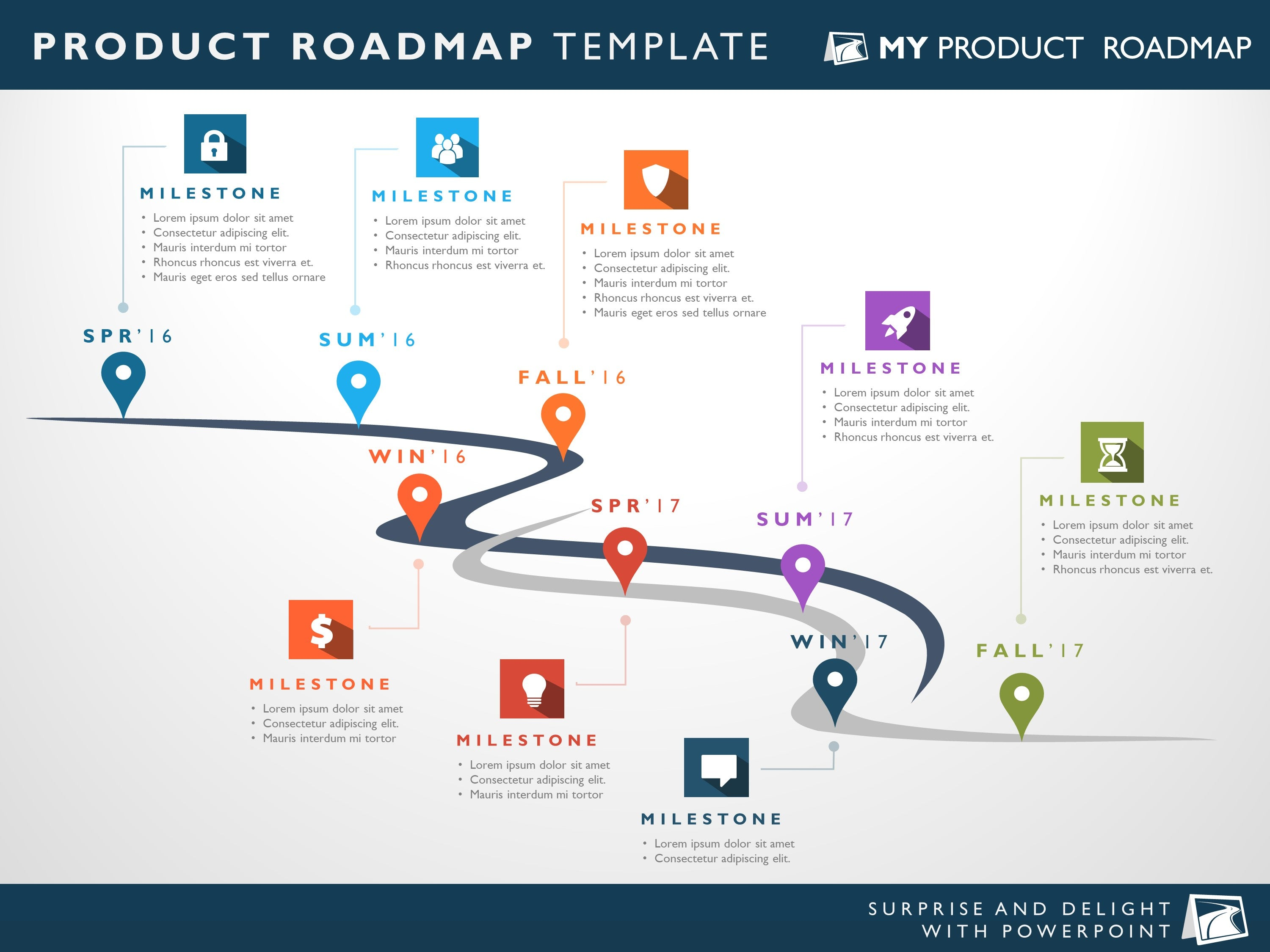 Eight Phase Software Planning Timeline Roadmap PowerPoint Diagram - Lean roadmap template