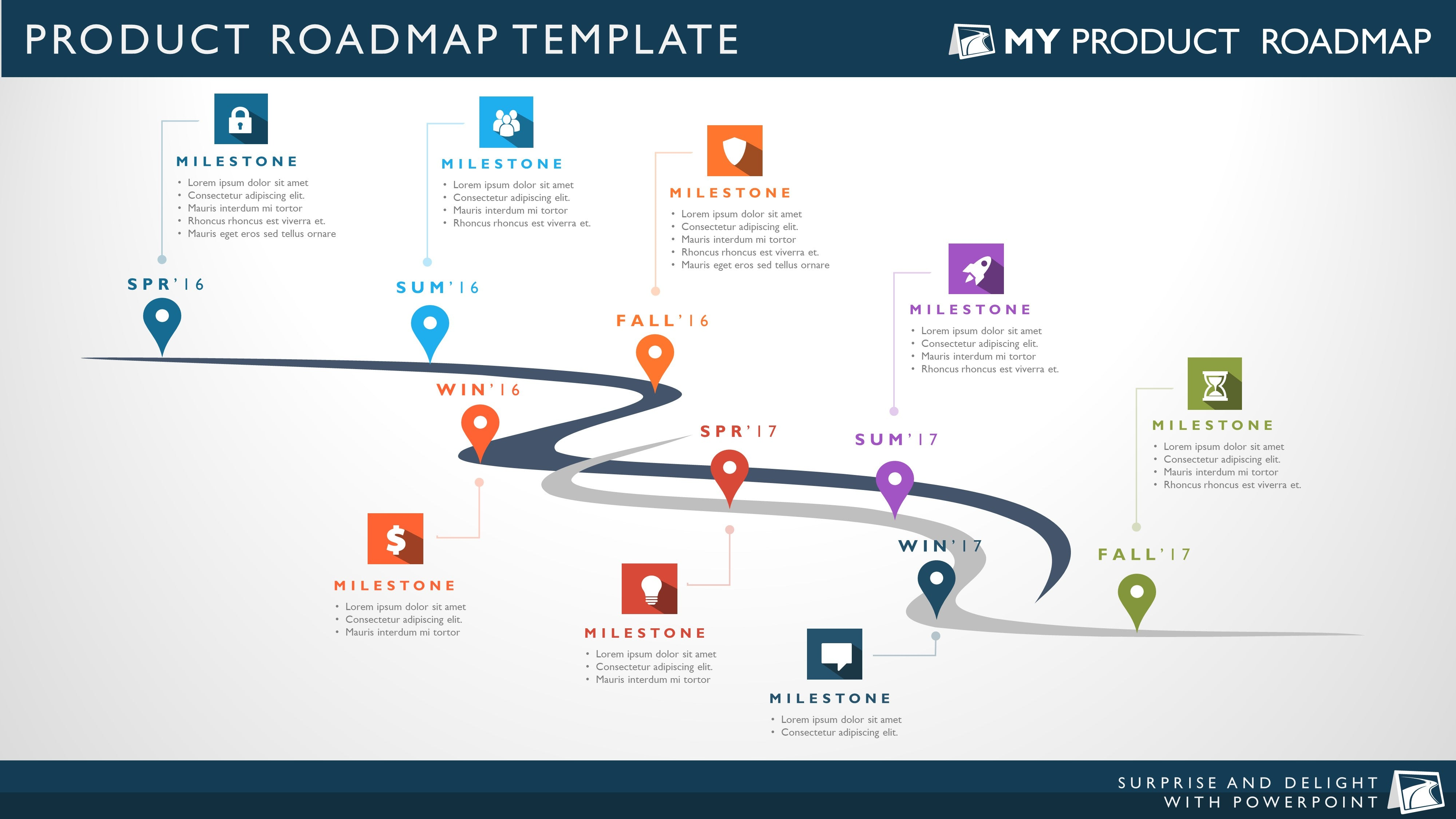 product roadmap powerpoint template koni polycode co