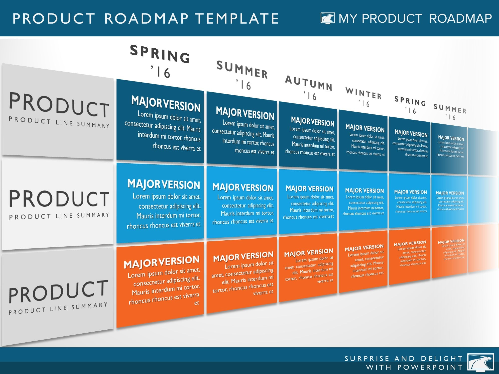 product strategy portfolio management development cycle project roadmap agile planning simple plan template diagram powerpoint technology