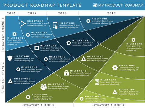 four phase product strategy timeline roadmap powerpoint template, Presentation templates