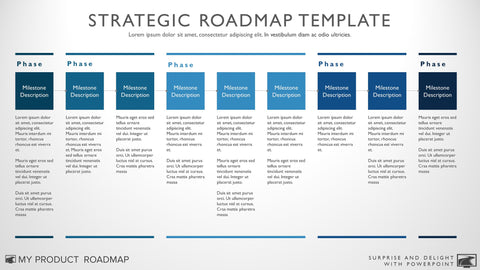 Product roadmap templates for powerpoint for Technology strategy document template