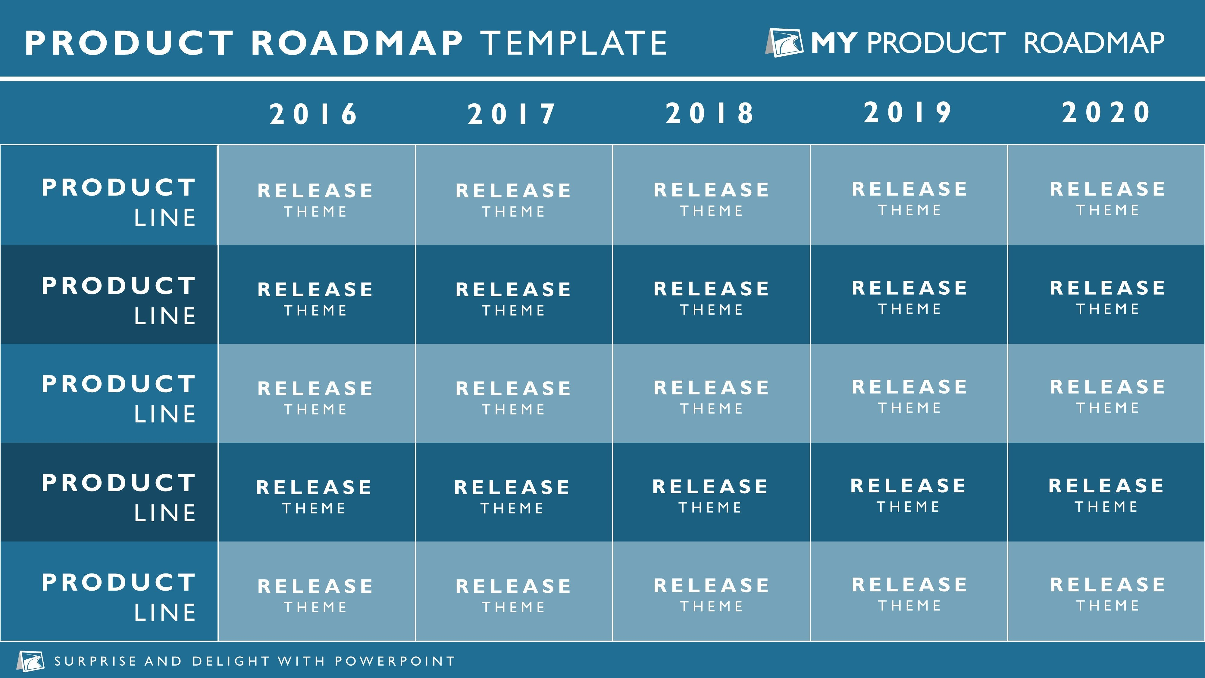 free product release timeline roadmap presentation template