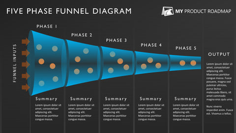 Funnel Diagram Business Strategy Template