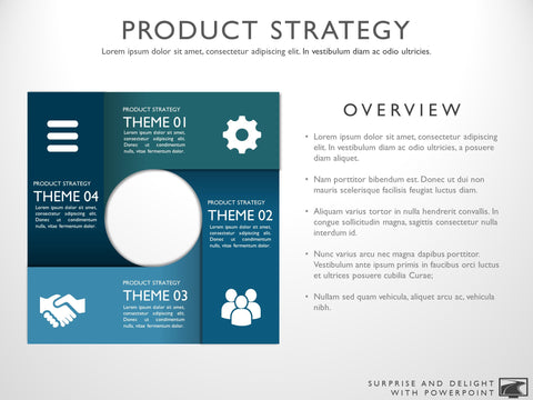 Product Strategy Templates – My Product Roadmap