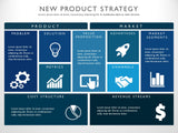 New Product Strategy Lean Canvas