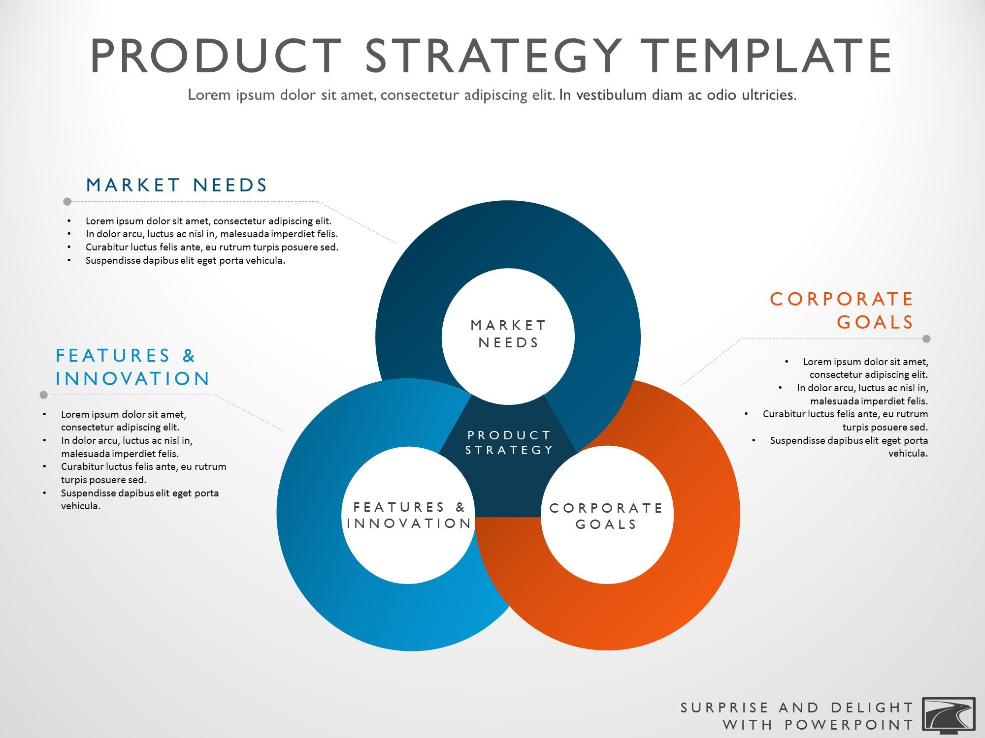 product strategy template - Template