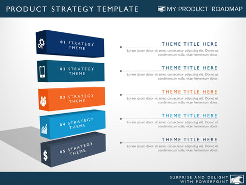 Most Popular Templates – Page 2 – My Product Roadmap