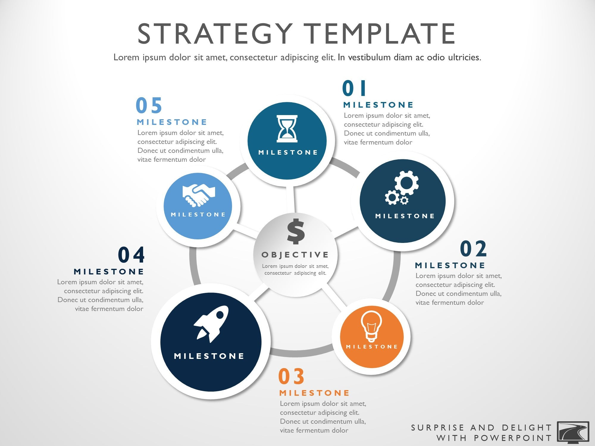 strategy roadmap template thinking templates innovation service organizational diagram strategic learning chart powerpoint business timeline myproductroadmap development planning infographic infographics