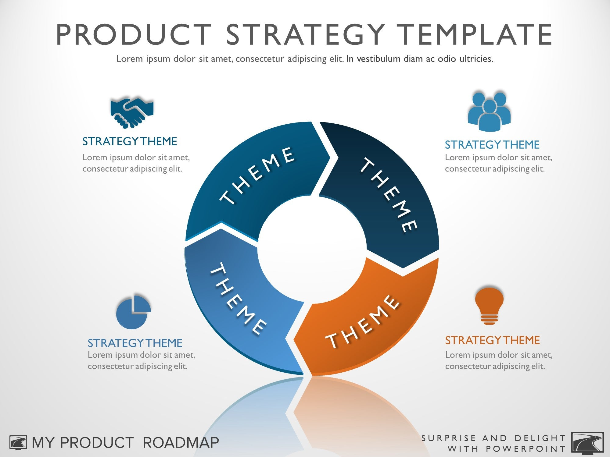 Product Strategy Template – My Product Roadmap