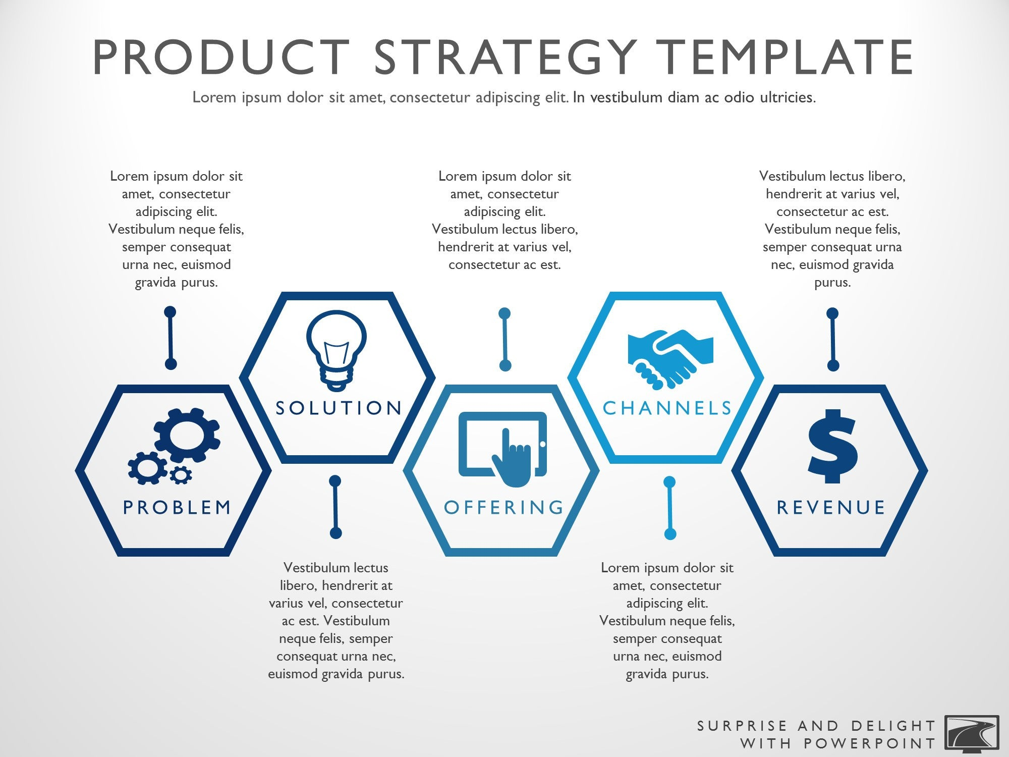 Product strategy template for Solution approach document template