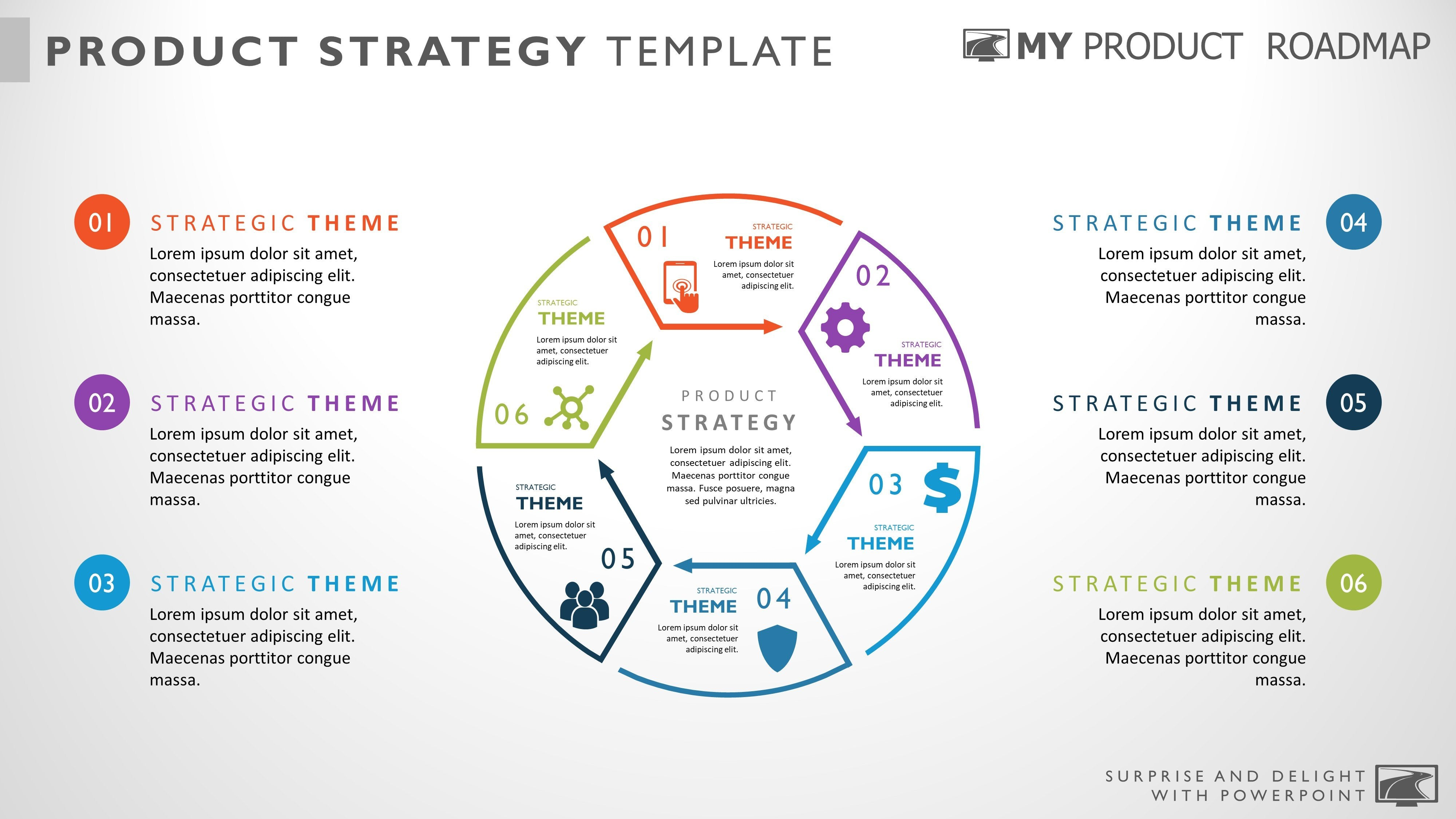 strategy template development example circular steps professional