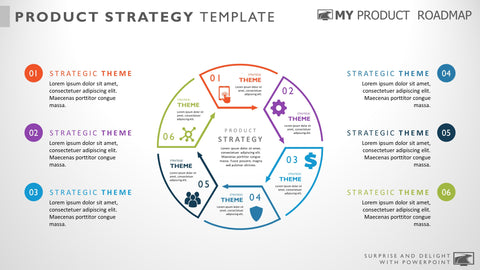 Product Strategy Templates - Strategy template